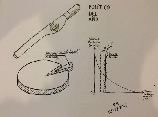 Político del Año